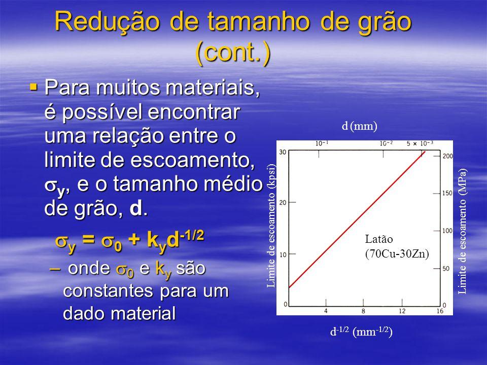 Redução de tamanho de grão (cont.)  Para muitos materiais, é possível encontrar uma relação entre o limite de escoamento,  y, e o tamanho médio de grão, d.