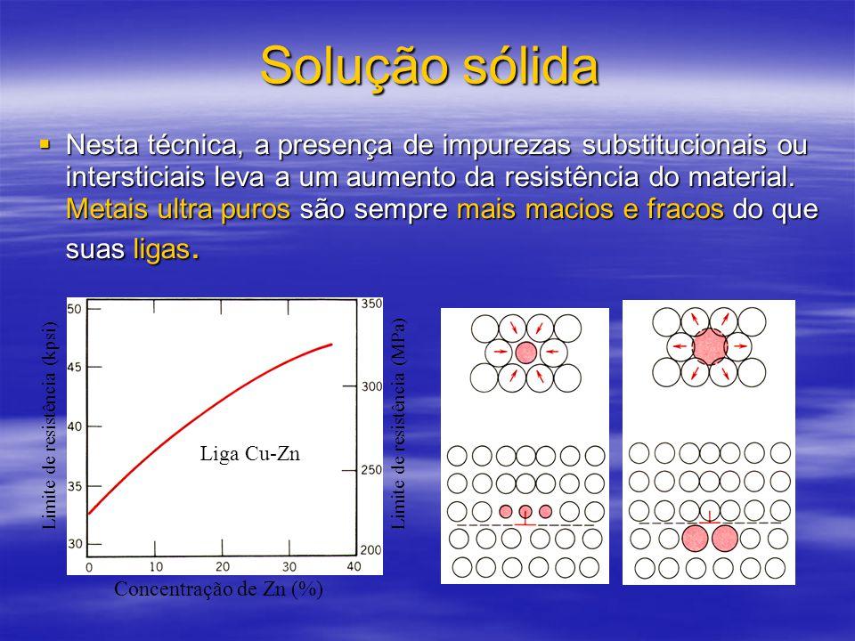 Solução sólida  Nesta técnica, a presença de impurezas substitucionais ou intersticiais leva a um aumento da resistência do material.