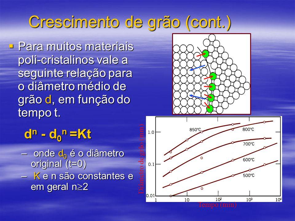 Crescimento de grão (cont.)  Para muitos materiais poli-cristalinos vale a seguinte relação para o diâmetro médio de grão d, em função do tempo t.
