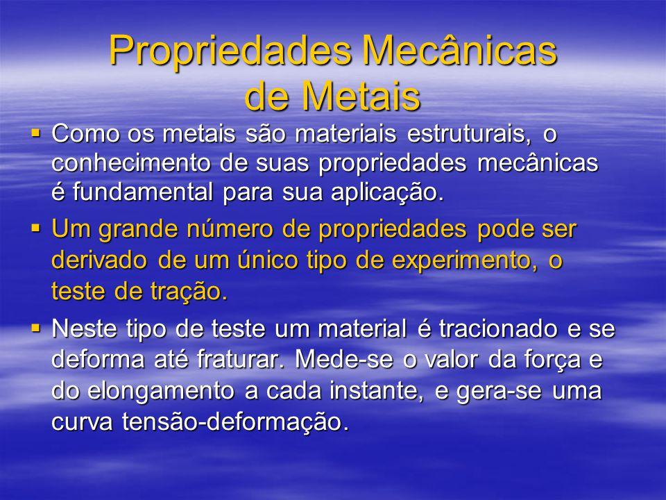 Propriedades Mecânicas de Metais  Como os metais são materiais estruturais, o conhecimento de suas propriedades mecânicas é fundamental para sua aplicação.