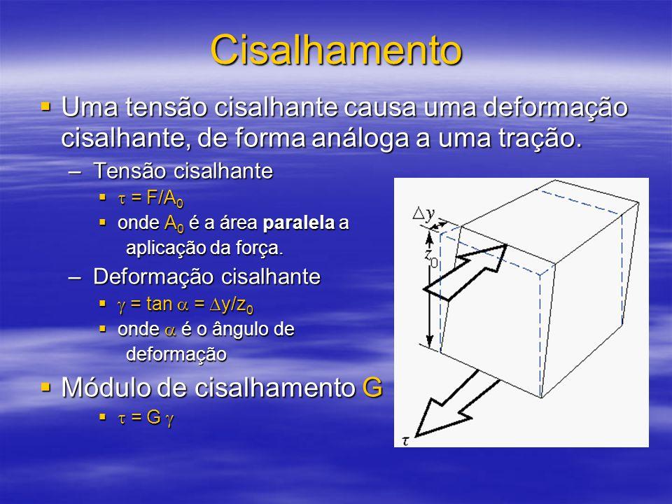 Cisalhamento  Uma tensão cisalhante causa uma deformação cisalhante, de forma análoga a uma tração.