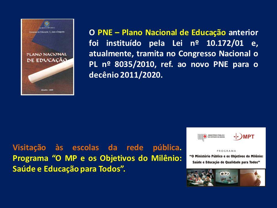 """Visitação às escolas da rede pública. Programa """"O MP e os Objetivos do Milênio: Saúde e Educação para Todos"""". O PNE – Plano Nacional de Educação anter"""