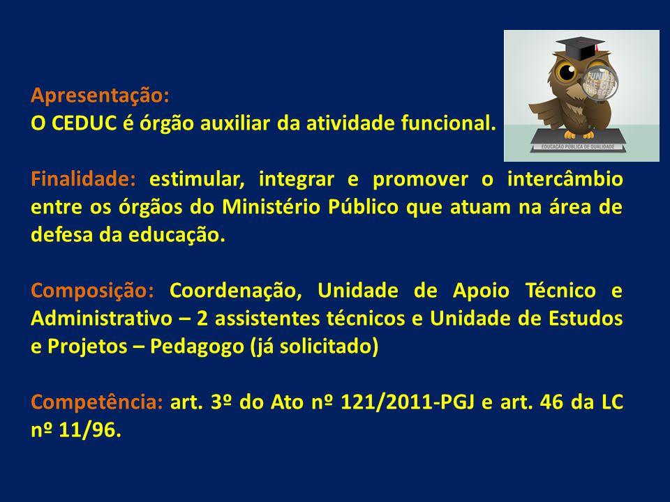 Apresentação: O CEDUC é órgão auxiliar da atividade funcional. Finalidade: estimular, integrar e promover o intercâmbio entre os órgãos do Ministério