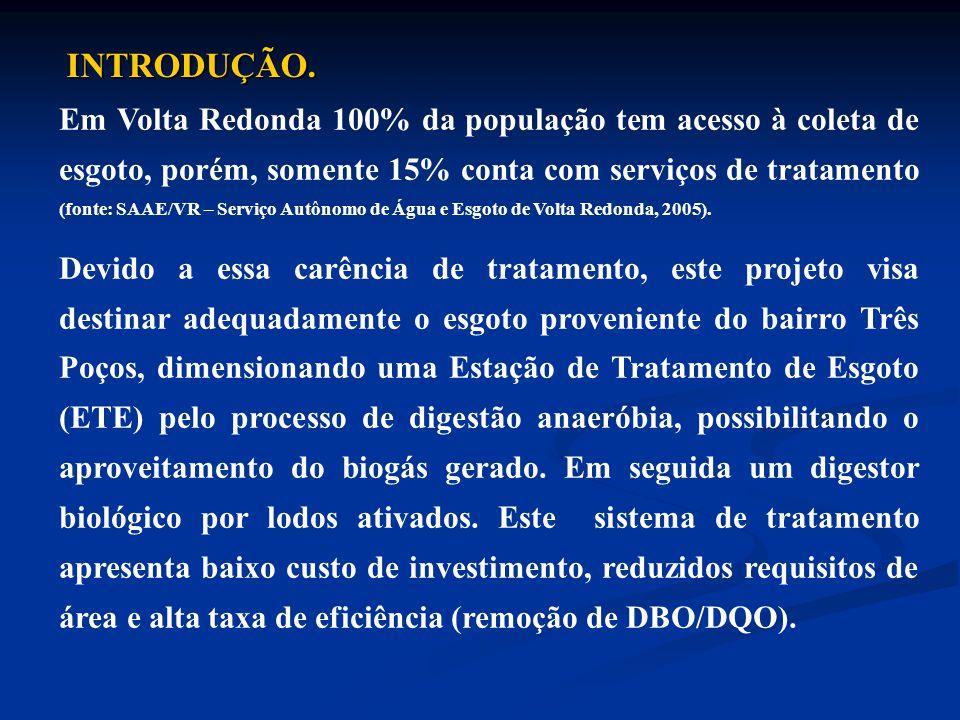 Em Volta Redonda 100% da população tem acesso à coleta de esgoto, porém, somente 15% conta com serviços de tratamento (fonte: SAAE/VR – Serviço Autônomo de Água e Esgoto de Volta Redonda, 2005).