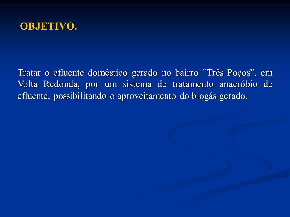 """OBJETIVO. Tratar o efluente doméstico gerado no bairro """"Três Poços"""", em Volta Redonda, por um sistema de tratamento anaeróbio de efluente, possibilita"""