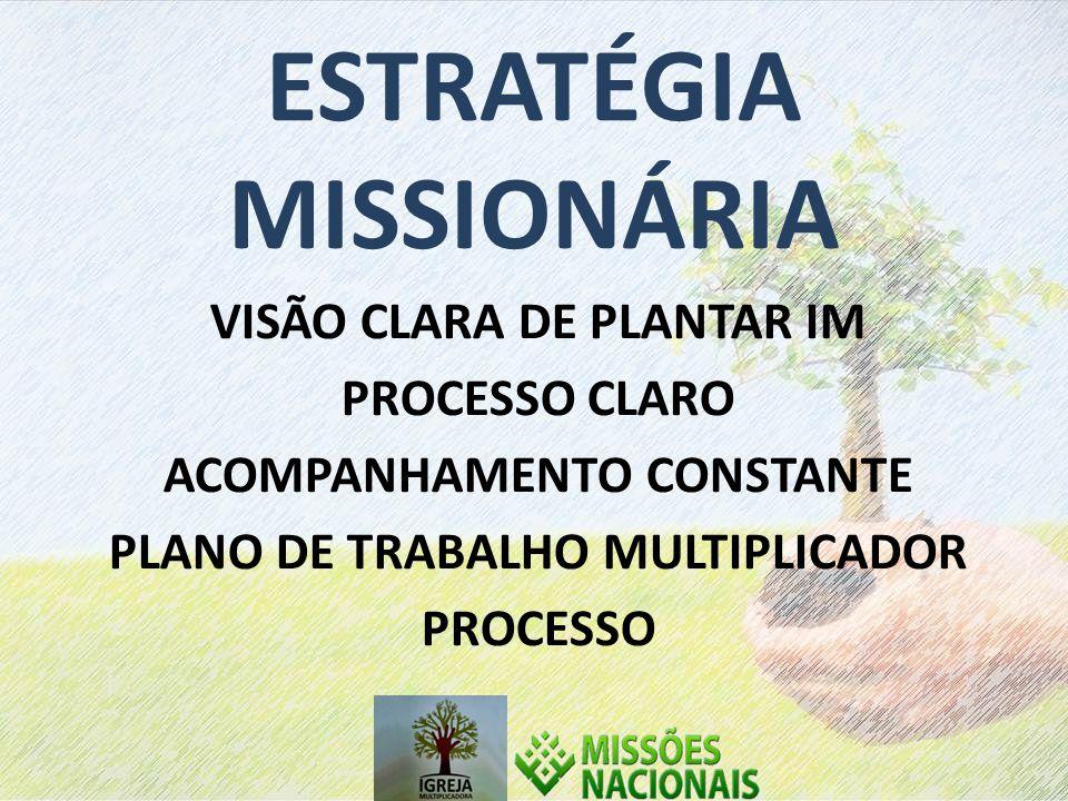 ESTRATÉGIA MISSIONÁRIA VISÃO CLARA DE PLANTAR IM PROCESSO CLARO ACOMPANHAMENTO CONSTANTE PLANO DE TRABALHO MULTIPLICADOR PROCESSO