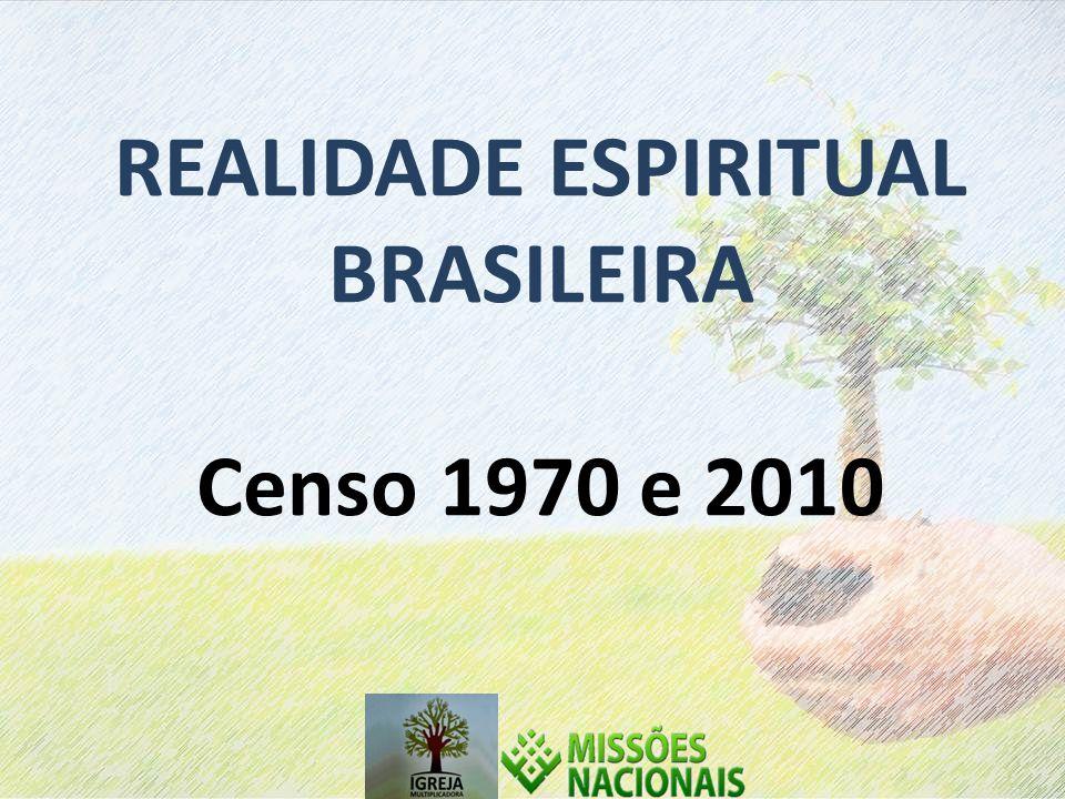 CENSO 1970 habitantes 90.000.000 Evangélicos 4.500.000 Não Evangélicos 85.500.000 CENSO 2010 Habitantes 192.000.000 Evangélicos 32.000.000 Não Evangélicos 160.000.000