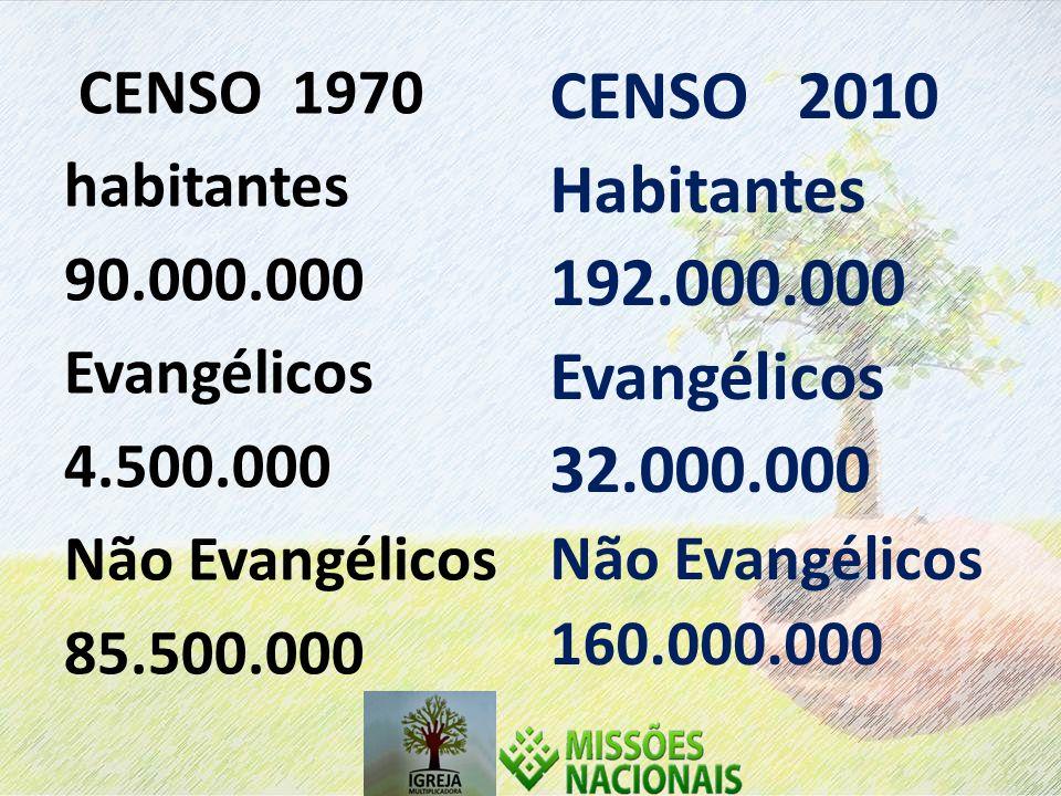 PESQUISA DEMOGRAFICA FORÇAS DE COLHEITA FORTALEZAS ESPIRITUAIS