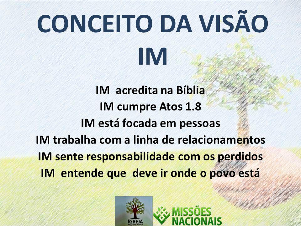 APLICAÇÃO DA VISÃO IM Crescimento de Igrejas Fortalecimento Plantação