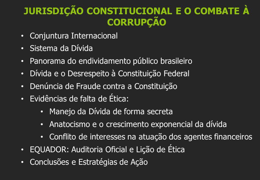 • Conjuntura Internacional • Sistema da Dívida • Panorama do endividamento público brasileiro • Dívida e o Desrespeito à Constituição Federal • Denúnc