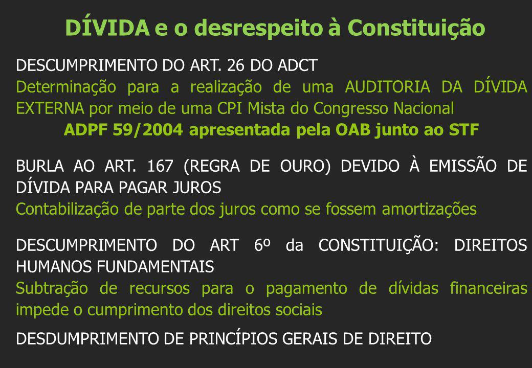 DÍVIDA e o desrespeito à Constituição DESCUMPRIMENTO DO ART. 26 DO ADCT Determinação para a realização de uma AUDITORIA DA DÍVIDA EXTERNA por meio de