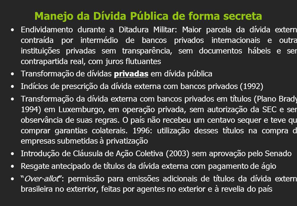 Manejo da Dívida Pública de forma secreta •Endividamento durante a Ditadura Militar: Maior parcela da dívida externa contraída por intermédio de banco