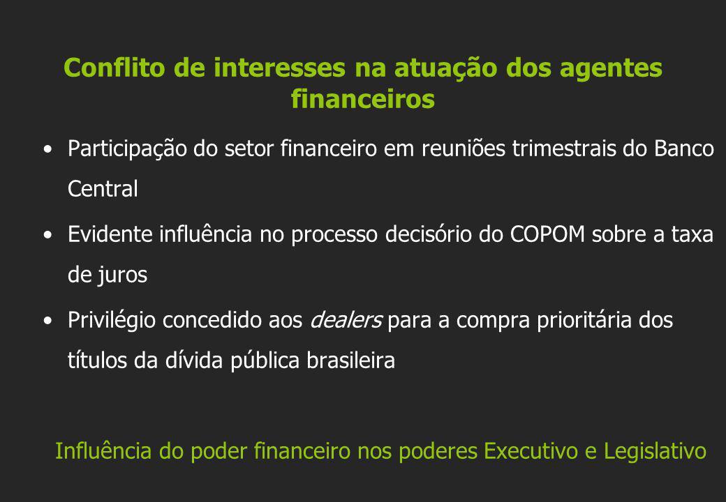 Conflito de interesses na atuação dos agentes financeiros •Participação do setor financeiro em reuniões trimestrais do Banco Central •Evidente influên