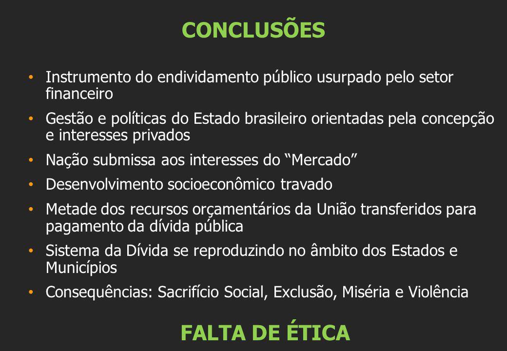CONCLUSÕES • Instrumento do endividamento público usurpado pelo setor financeiro • Gestão e políticas do Estado brasileiro orientadas pela concepção e