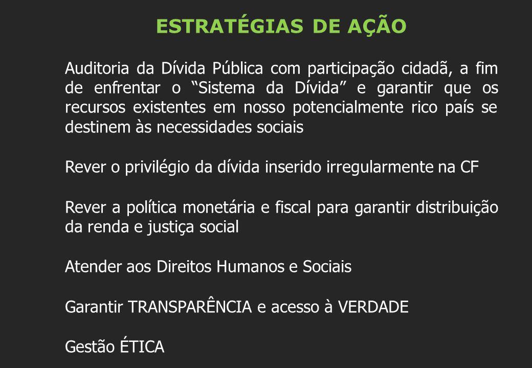 """ESTRATÉGIAS DE AÇÃO Auditoria da Dívida Pública com participação cidadã, a fim de enfrentar o """"Sistema da Dívida"""" e garantir que os recursos existente"""