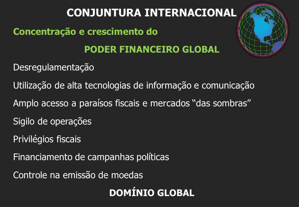 CONJUNTURA INTERNACIONAL Concentração e crescimento do PODER FINANCEIRO GLOBAL Desregulamentação Utilização de alta tecnologias de informação e comuni