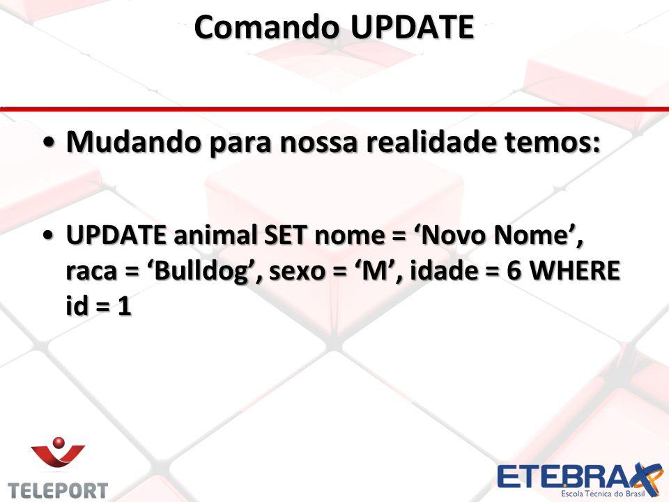 Comando UPDATE •Mudando para nossa realidade temos: •UPDATE animal SET nome = 'Novo Nome', raca = 'Bulldog', sexo = 'M', idade = 6 WHERE id = 1