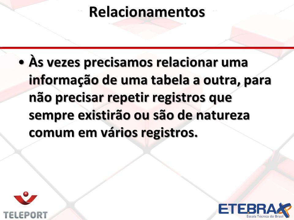 Relacionamentos •Às vezes precisamos relacionar uma informação de uma tabela a outra, para não precisar repetir registros que sempre existirão ou são de natureza comum em vários registros.