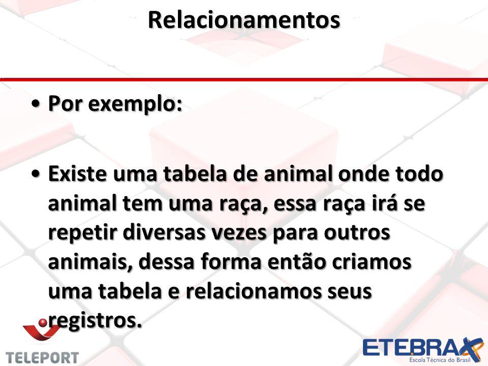 Relacionamentos •Por exemplo: •Existe uma tabela de animal onde todo animal tem uma raça, essa raça irá se repetir diversas vezes para outros animais, dessa forma então criamos uma tabela e relacionamos seus registros.