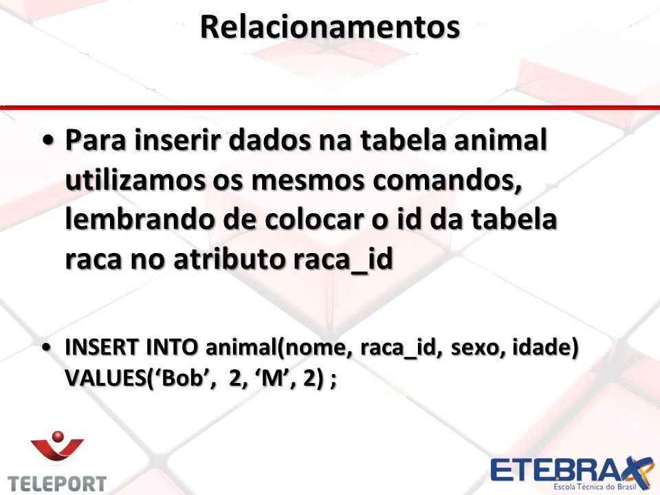 Relacionamentos •Para inserir dados na tabela animal utilizamos os mesmos comandos, lembrando de colocar o id da tabela raca no atributo raca_id •INSERT INTO animal(nome, raca_id, sexo, idade) VALUES('Bob', 2, 'M', 2) ;