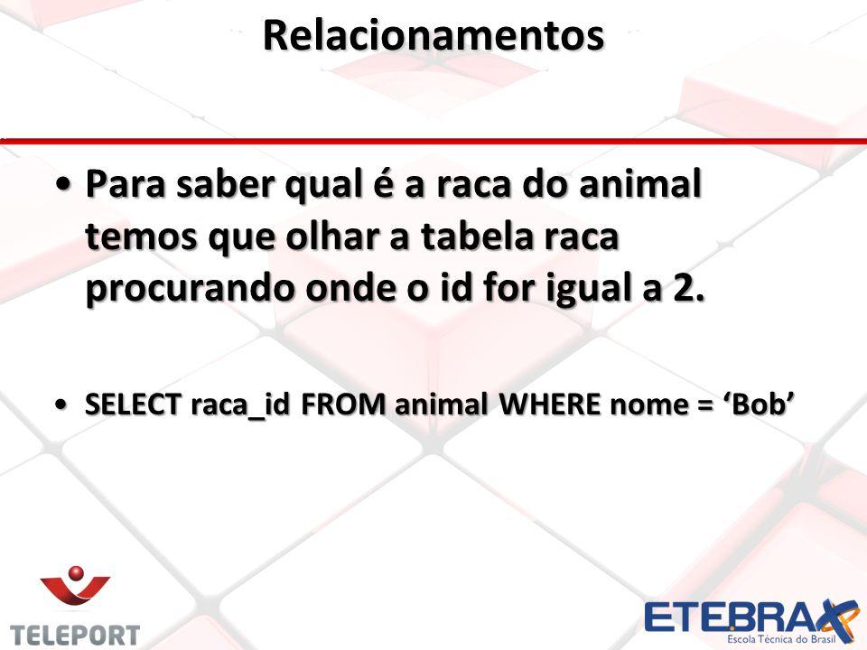 Relacionamentos •Para saber qual é a raca do animal temos que olhar a tabela raca procurando onde o id for igual a 2.