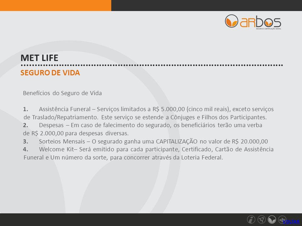Benefícios do Seguro de Vida 1.Assistência Funeral – Serviços limitados a R$ 5.000,00 (cinco mil reais), exceto serviços de Traslado/Repatriamento. Es