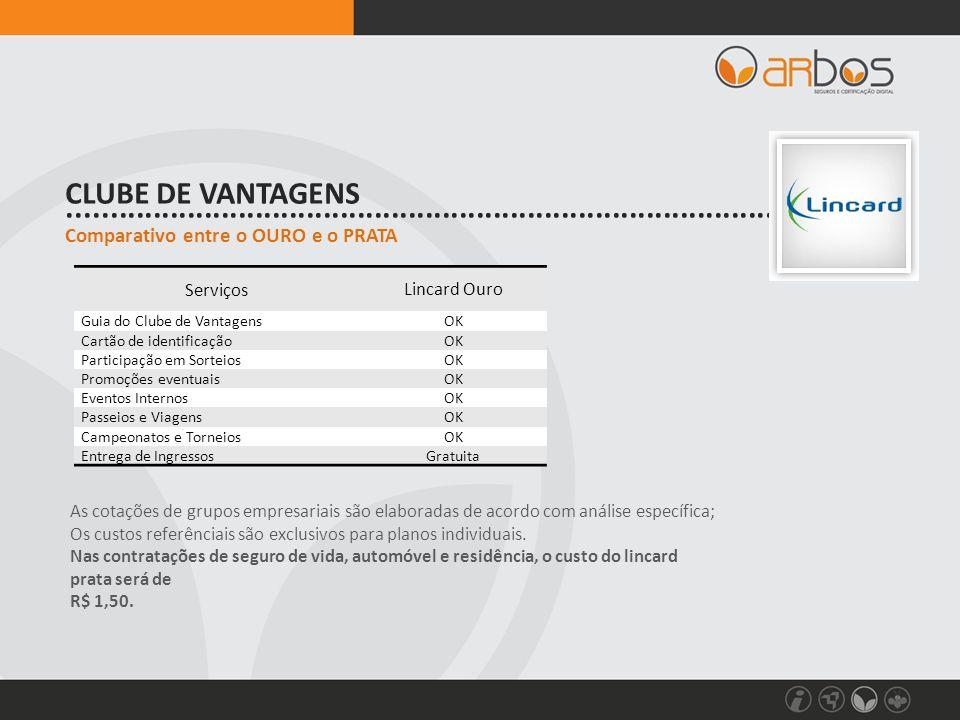 Comparativo entre o OURO e o PRATA ServiçosLincard Ouro Guia do Clube de VantagensOK Cartão de identificaçãoOK Participação em SorteiosOK Promoções ev