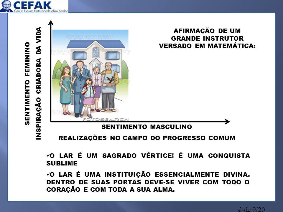 slide 9/20 SENTIMENTO MASCULINO REALIZAÇÕES NO CAMPO DO PROGRESSO COMUM SENTIMENTO FEMININO INSPIRAÇÃO CRIADORA DA VIDA AFIRMAÇÃO DE UM GRANDE INSTRUT