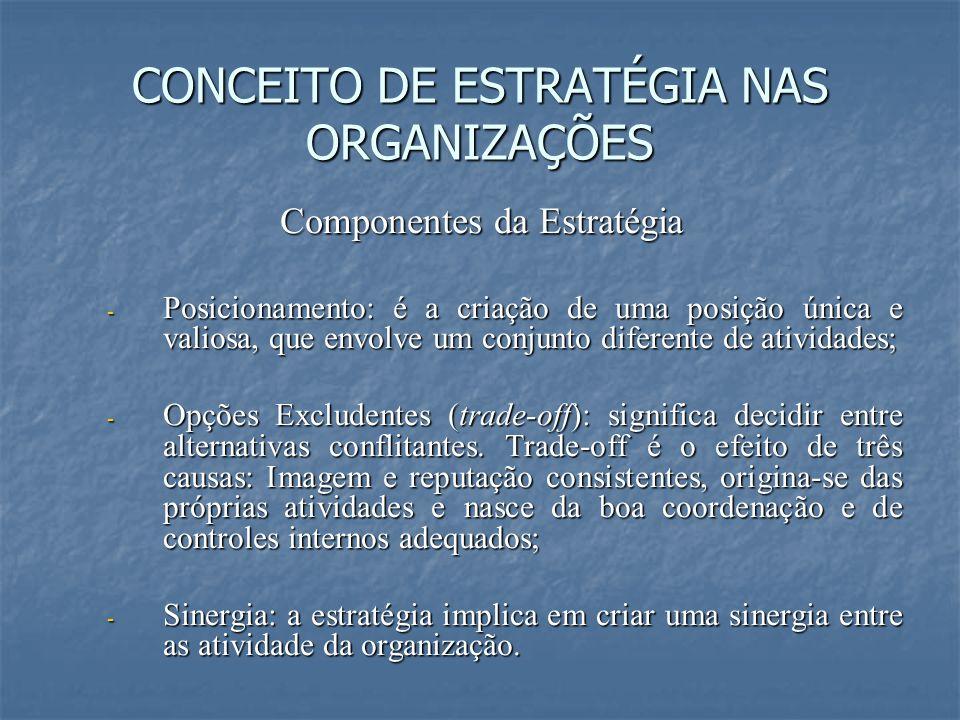 CONCEITO DE ESTRATÉGIA NAS ORGANIZAÇÕES Componentes da Estratégia - Posicionamento: é a criação de uma posição única e valiosa, que envolve um conjunt