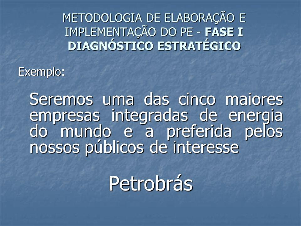 Exemplo: Seremos uma das cinco maiores empresas integradas de energia do mundo e a preferida pelos nossos públicos de interesse Petrobrás METODOLOGIA