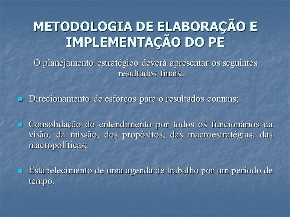 METODOLOGIA DE ELABORAÇÃO E IMPLEMENTAÇÃO DO PE O planejamento estratégico deverá apresentar os seguintes resultados finais:  Direcionamento de esfor