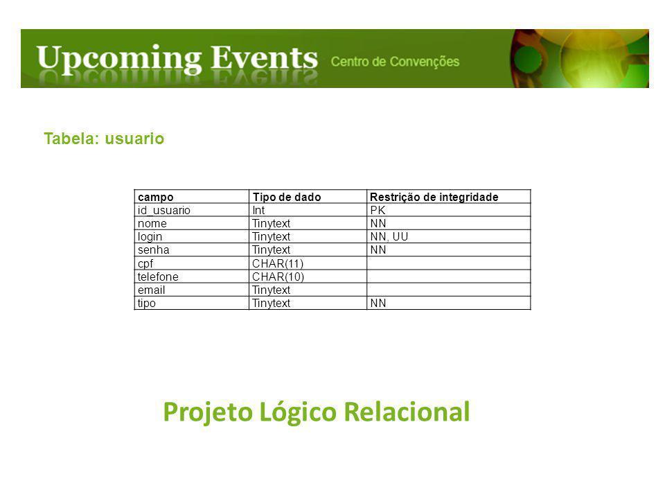 Projeto Lógico Relacional Tabela: usuario campoTipo de dadoRestrição de integridade id_usuarioIntPK nomeTinytextNN loginTinytextNN, UU senhaTinytextNN
