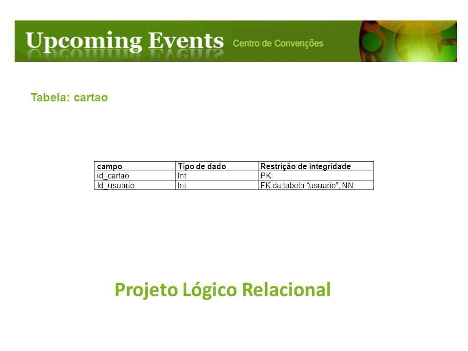 "Projeto Lógico Relacional Tabela: cartao campoTipo de dadoRestrição de integridade id_cartaoIntPK Id_usuarioIntFK da tabela ""usuario"", NN"