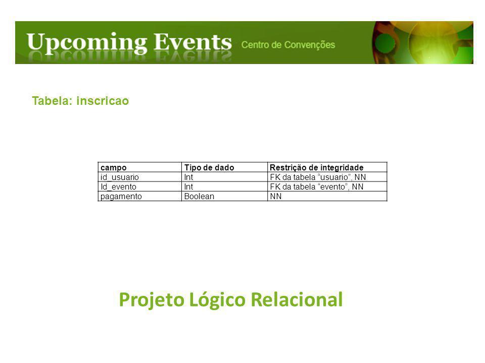 """Projeto Lógico Relacional Tabela: inscricao campoTipo de dadoRestrição de integridade id_usuarioIntFK da tabela """"usuario"""", NN Id_eventoIntFK da tabela"""