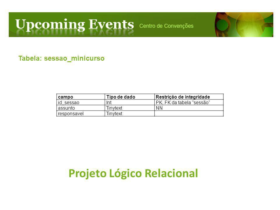 Projeto Lógico Relacional Tabela: sessao_palestra campoTipo de dadoRestrição de integridade id_sessaoIntPK, FK da tabela sessão assuntoTinytextNN