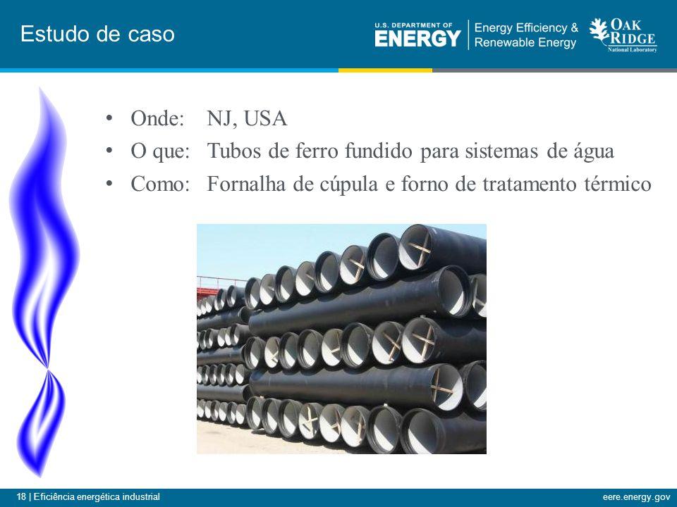 18 | Eficiência energética industrialeere.energy.gov • Onde: NJ, USA • O que:Tubos de ferro fundido para sistemas de água • Como:Fornalha de cúpula e forno de tratamento térmico Estudo de caso
