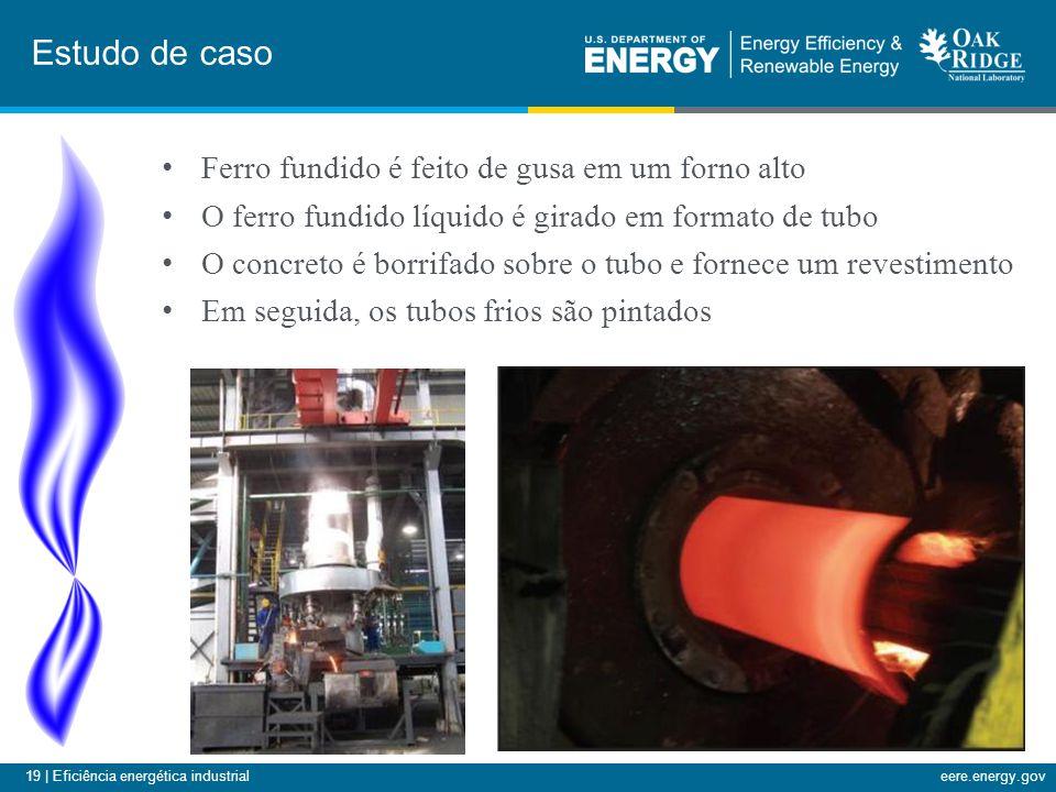 19 | Eficiência energética industrialeere.energy.gov • Ferro fundido é feito de gusa em um forno alto • O ferro fundido líquido é girado em formato de tubo • O concreto é borrifado sobre o tubo e fornece um revestimento • Em seguida, os tubos frios são pintados Estudo de caso