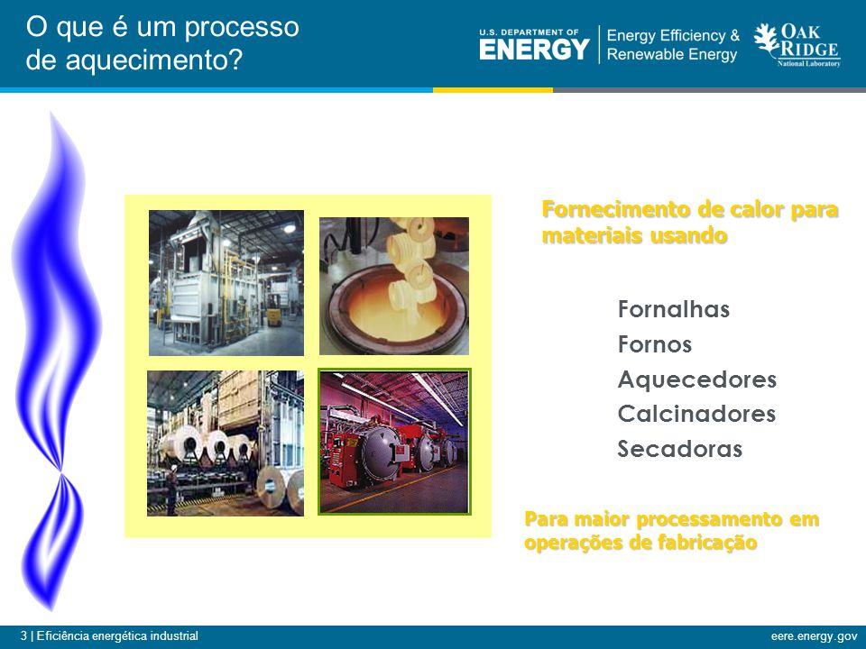 3 | Eficiência energética industrialeere.energy.gov O que é um processo de aquecimento.