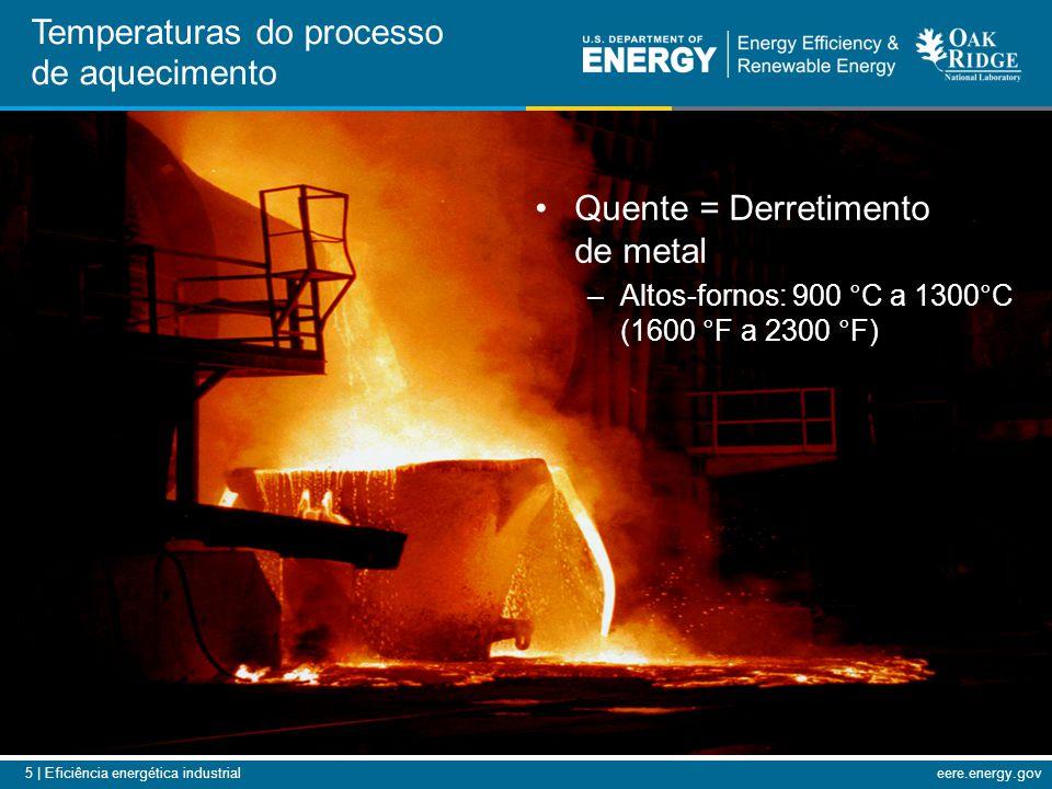 5 | Eficiência energética industrialeere.energy.gov •Quente = Derretimento de metal –Altos-fornos: 900 °C a 1300°C (1600 °F a 2300 °F) Temperaturas do processo de aquecimento