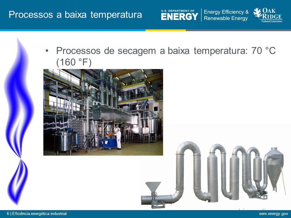 6 | Eficiência energética industrialeere.energy.gov •Processos de secagem a baixa temperatura: 70 °C (160 °F) Processos a baixa temperatura