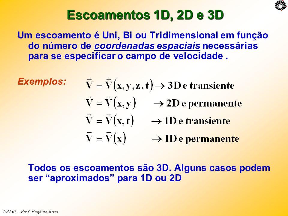 IM250 – Prof. Eugênio Rosa Escoamentos 1D, 2D e 3D Um escoamento é Uni, Bi ou Tridimensional em função do número de coordenadas espaciais necessárias