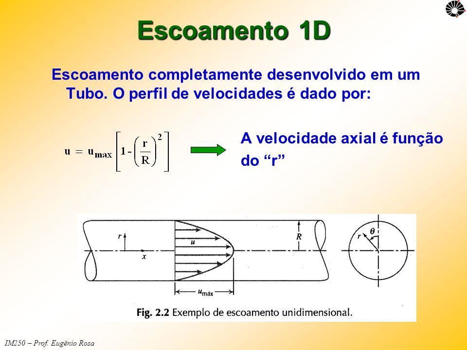 IM250 – Prof. Eugênio Rosa Escoamento 1D Escoamento completamente desenvolvido em um Tubo. O perfil de velocidades é dado por: A velocidade axial é fu