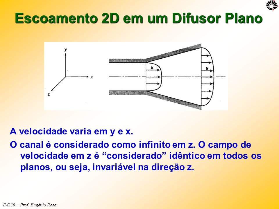 IM250 – Prof. Eugênio Rosa Escoamento 2D em um Difusor Plano A velocidade varia em y e x. O canal é considerado como infinito em z. O campo de velocid