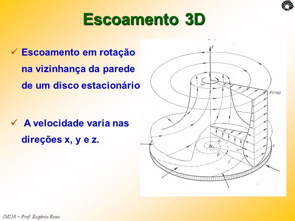 IM250 – Prof. Eugênio Rosa Escoamento 3D  Escoamento em rotação na vizinhança da parede de um disco estacionário.  A velocidade varia nas direções x