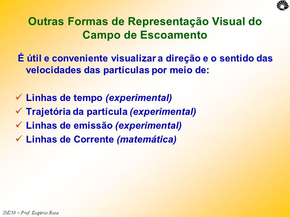 IM250 – Prof. Eugênio Rosa Outras Formas de Representação Visual do Campo de Escoamento É útil e conveniente visualizar a direção e o sentido das velo