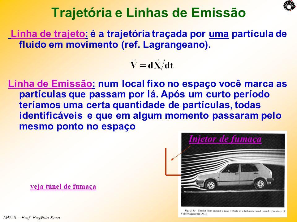 IM250 – Prof. Eugênio Rosa Trajetória e Linhas de Emissão Linha de trajeto: é a trajetória traçada por uma partícula de fluido em movimento (ref. Lagr