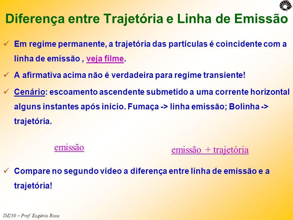 IM250 – Prof. Eugênio Rosa Diferença entre Trajetória e Linha de Emissão  Em regime permanente, a trajetória das partículas é coincidente com a linha