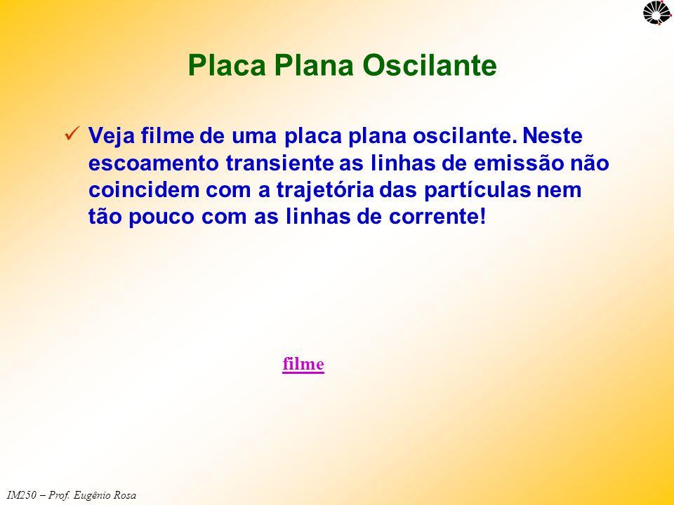 IM250 – Prof. Eugênio Rosa Placa Plana Oscilante  Veja filme de uma placa plana oscilante. Neste escoamento transiente as linhas de emissão não coinc