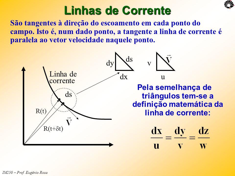 IM250 – Prof. Eugênio Rosa Linhas de Corrente ds dx dy u v ds R(t) R(t+  t) Linha de corrente Pela semelhança de triângulos tem-se a definição matemá
