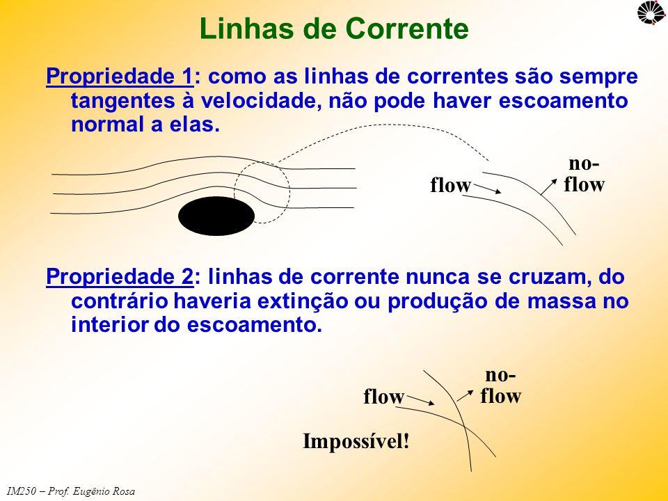 IM250 – Prof. Eugênio Rosa Linhas de Corrente Propriedade 1: como as linhas de correntes são sempre tangentes à velocidade, não pode haver escoamento